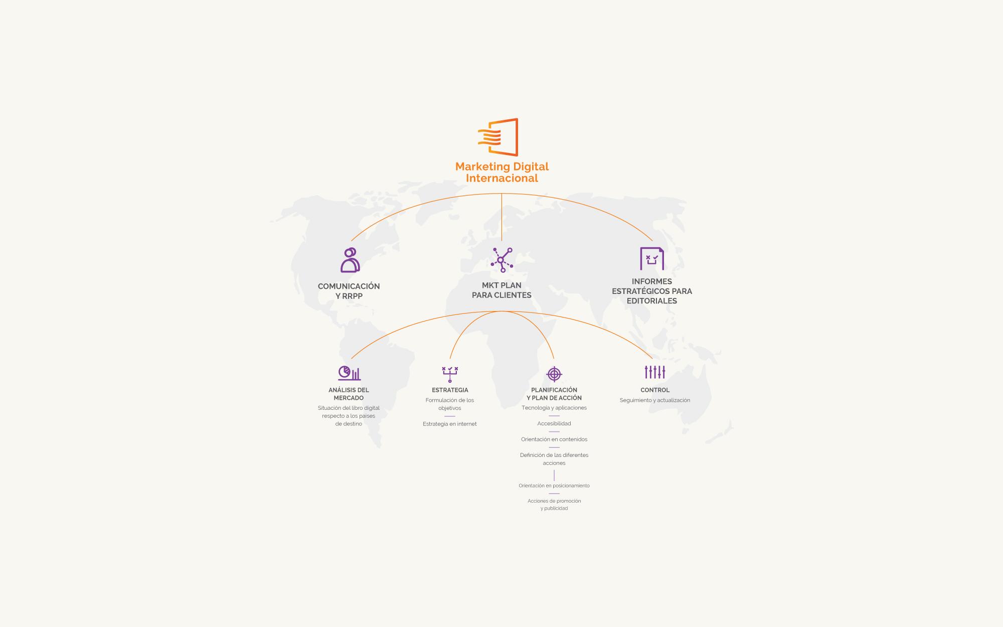 infografia_marketing_02