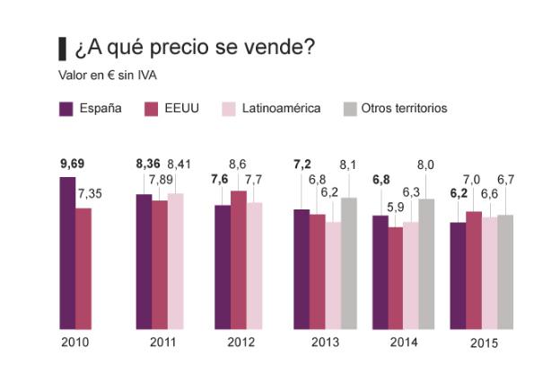 noticias_imagen_informe-anual_grafic_a-que-precio