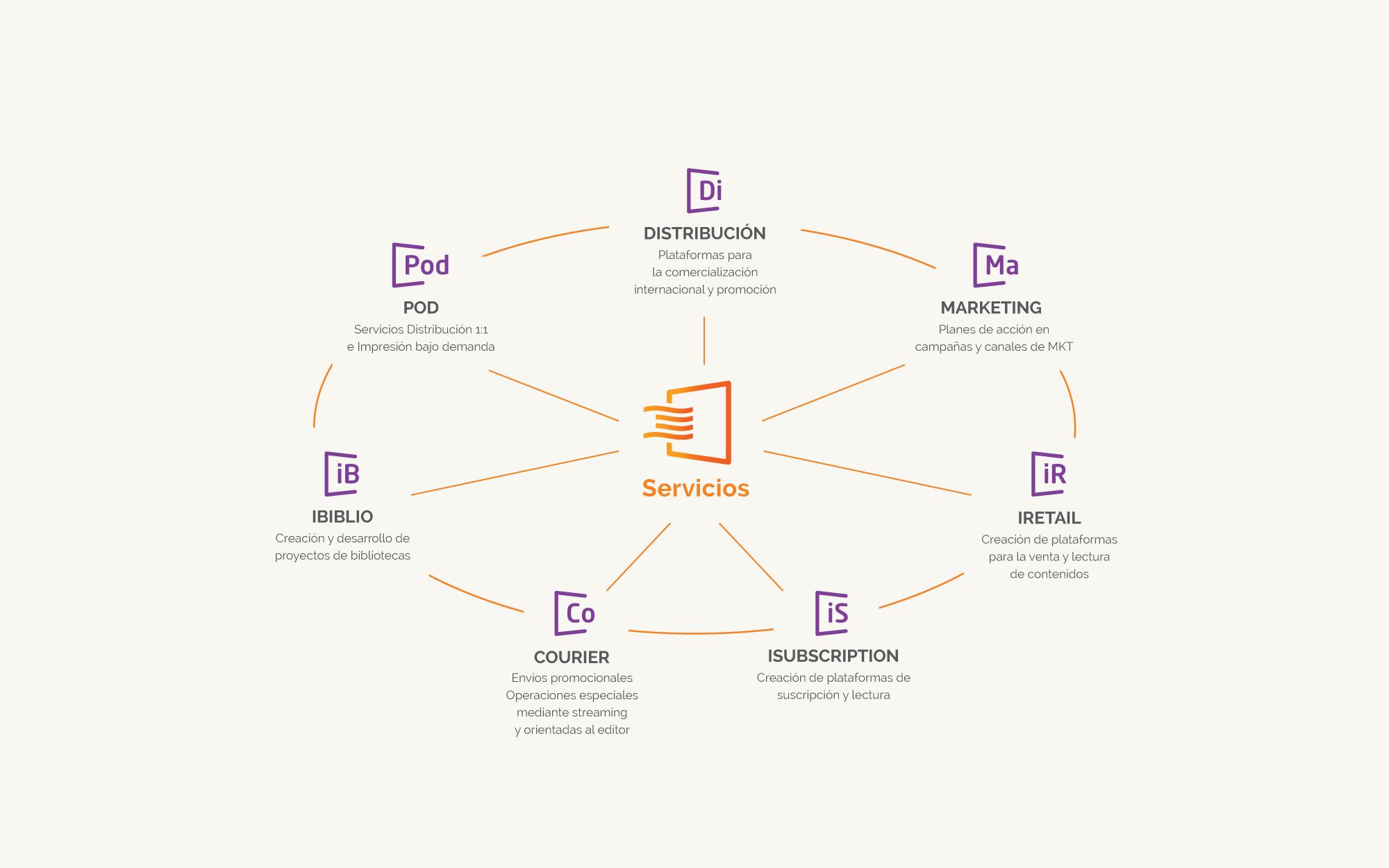 infografia_servicios_generales_03