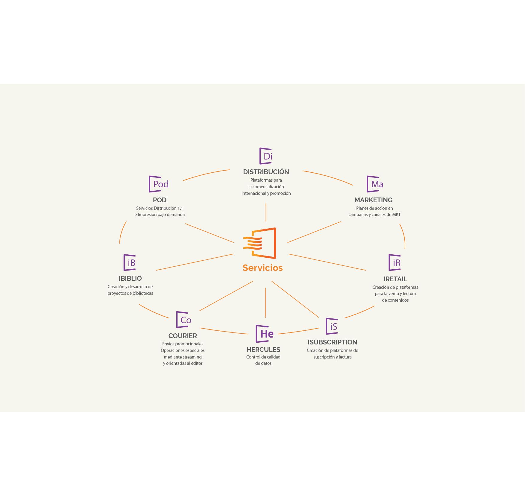 layout_infografies_libranda_hercules